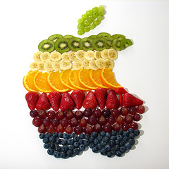 wonder of fruits